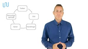 Videoredigering - onlinekurser